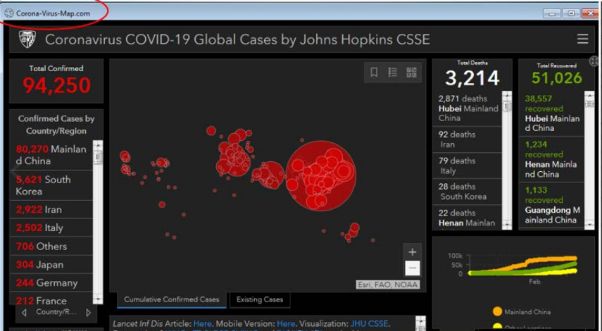 Fake Online Coronavirus Map Delivers Well-known Malware